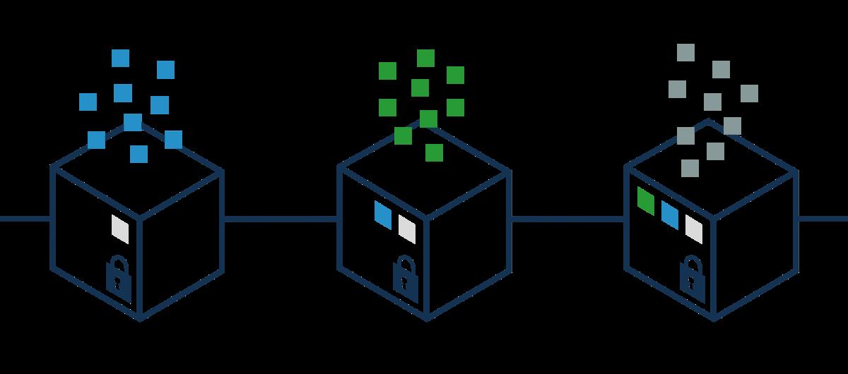 Zentrale Datenbank
